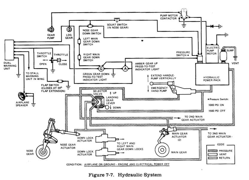 7 28 172rg poh cessna 172 wiring diagram at gsmx.co