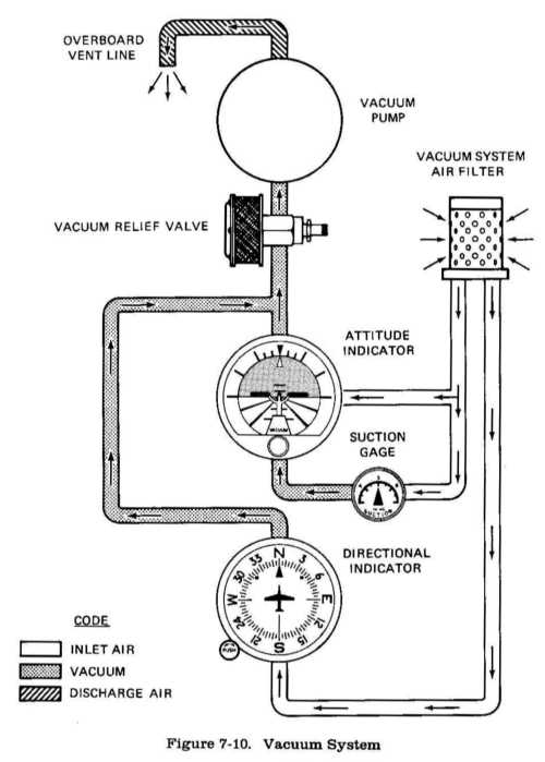 wiring diagram manual boeing with Cessna 172 Pitot Tube Heater Wiring Diagram on Tools For Drawing Er Diagramtools For Drawing Er Diagramtools For Drawing Er Diagram further Whiteboxlearning Rover Wiring Diagram likewise Aircraft Wiring Diagram Symbols also Boeing 737 Engine Dimensions additionally B 29 Engine Diagram.